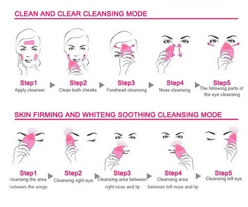 Dit is een inforgraphic waar het gebruik van de elektrische gezichtsborstel wordt beschreven. Hoe gebruik ik de bostel.